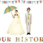 結婚式演出|人気ランキング